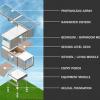Khóa đào tạo chuyên sâu về Các giải pháp thiết kế tiết kiệm năng lượng và Kiến trúc xanh